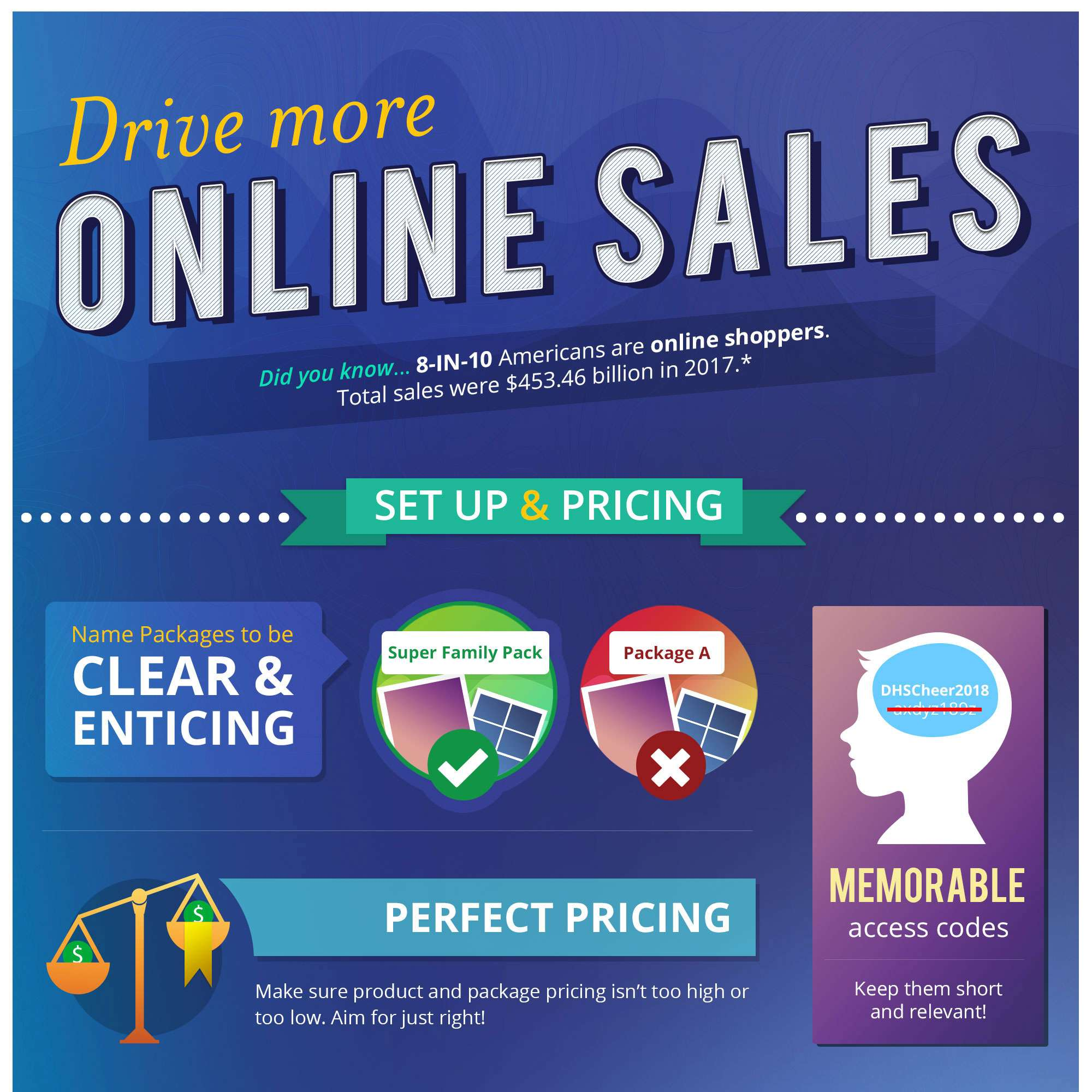 Infographic: Drive More Online Sales